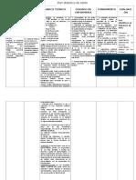 PLAN FUNCIONAL ASMA.docx
