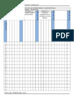 Evaluación de Los Aprendizajes Fundamentales