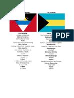 CARICOM.pdf