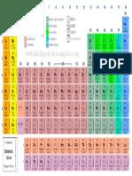 0007 - tabela-periodica-completa.pdf