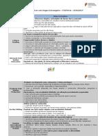 Planificação Inglês PIEF