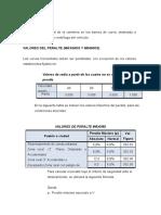 Material- Peralte, Sobreancho UCV