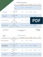 Aromatic Nitro Compounds.pdf