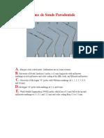 Forme de Sonde Parodontale
