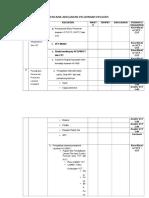 Rencana Anggaran HIV AIDS 2016