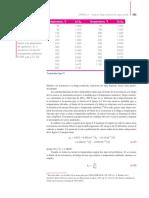 Tabla 6-4 Efecto de La Temperatura de Operacion en Resistencia de Tension Del Acero