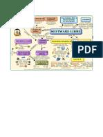 programacion_libre.pdf