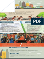 Infografía Fundamentos de Administración
