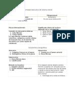 enfermedad obstructiva del sistema arterial tabla 3