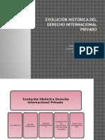 Evoluci n Hist Rica Del Derecho Internacional Privado