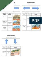 note sheet - plate boundaries key