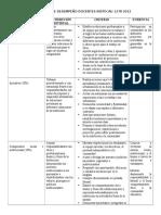 Tabla Competencia-Contribucion-Criterio-Evidencia DOCENTES INSTECAU 1278 Año 2012 (1).docx