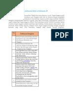 Kunci Jawaban Bahasa Indonesia Kelas 12 Halaman 28