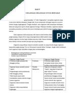 Bab IV Kemampuan Organisasi-Organisasi Untuk Bertahan
