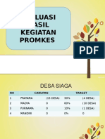Ppt Lokbul November Promkes