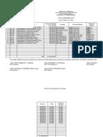 1stQ Form 10 Bid Results1