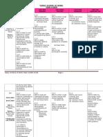 Yearly Scheme of Work 2016 (y6)
