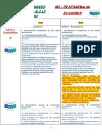 L F 2016 COMPARAISON  avec CGI 2015 Cabinet CHORFI DEFINITIF 31-12-2015.pdf