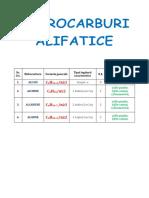 Proprietățile Chimice Ale Hidrocarburilor Alifatice