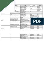 Lista de Obras HCA-HM(1)