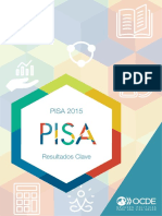 PISA 2015 Resultados Claves