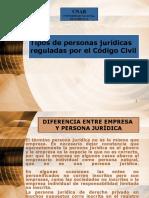 tiposdepersonasjurdicasreguladasporelcdigo-130220172950-phpapp01