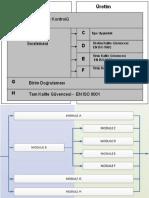CE Marking Modules