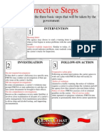 Corrective Action Chart for Internet