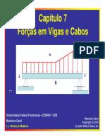 Captulo Vi - Foras Em Vigas e Cabos