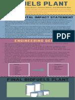 biofuels plant  2