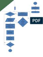 diagramadeflujoproveedores-130320101203-phpapp01