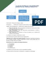 Controlar El Flujo de Materiales y de Información Según Requerimientos Del Proceso Productivo