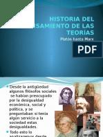 Historia Del Pensamiento de Las Teorías