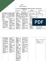 Matriz de Consistencia Huancavelica Docx
