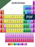 Shiny Periodic Table