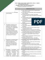 Kisi-kisi Soal Pas 1 Biologi Kelas Xii Mipa