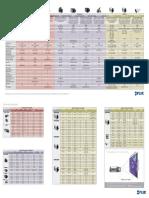 FLIR Product Chart