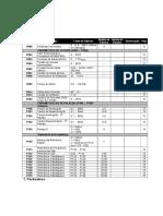 WEG-inversor-de-frequencia-cfw-08-tabela-de-parametros-artigo-tecnico-portugues-br.doc