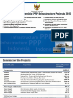 20150908 PPP 12 Proyek -PPP Infrastructure Projects