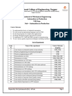 Ghrce - Final Aip Lab Manual(Viii Sem)