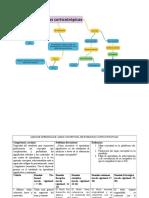 calle mandamientos lesly anabel - hormonas cortitroficas  mc1   1