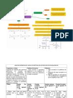 sintesis prostaglandinas - mapa conceptual