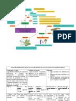 antibioticos - map conceptual