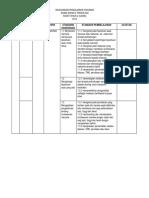 RANCANGAN  TAHUNAN  DUNIA SAINS DAN TEKNOLOGI TAHUN 2 SK.pdf