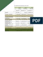 Bugetul de Trezorerie