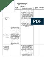 self-assessment progress 12-9-2016
