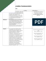 Variables Fundamentales (1)