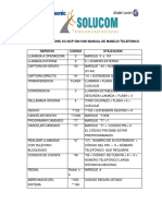 Manual Telefonos Sencillos Panasonic Ncp1000 s1