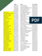 Insurance ICICI Lombard Insurance Database Sample
