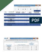Procedimiento para elaborar Tabla de Especificaciones y su compendio de preguntas